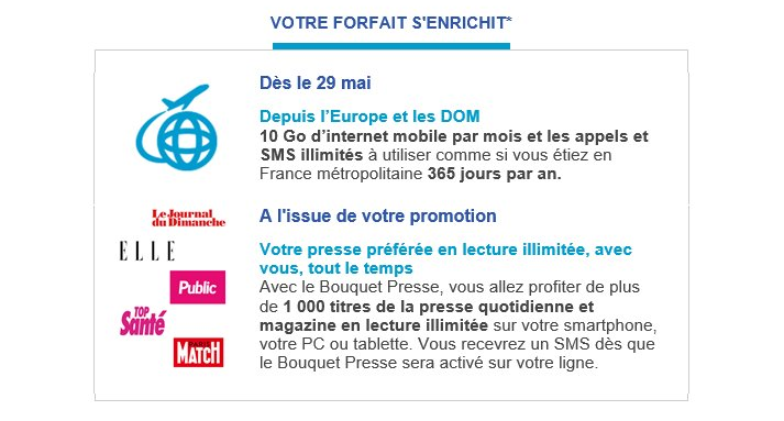 Promotion Roaming Bouygues Telecom
