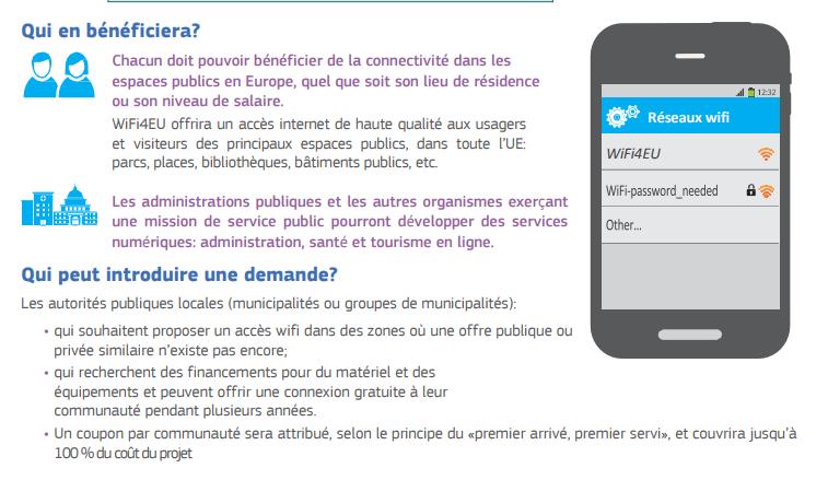 WiFi4UE