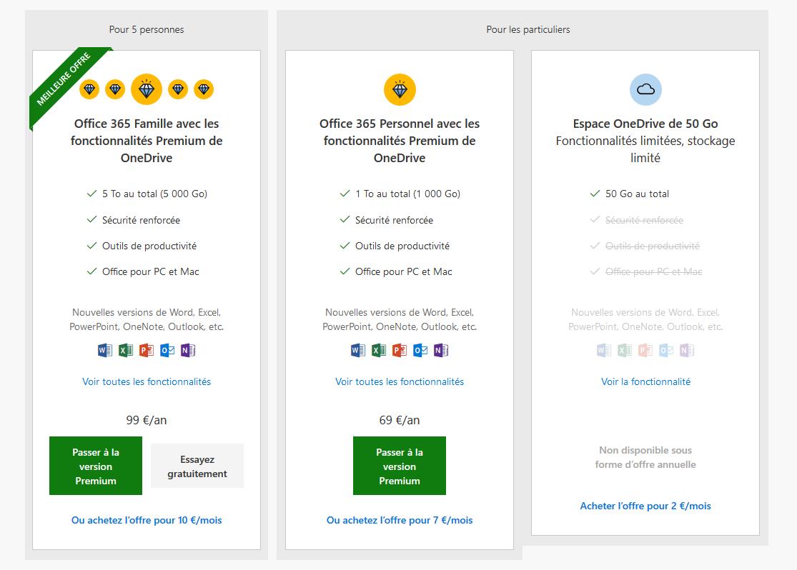 Analysons Onedrive Le Service De Stockage En Ligne De Microsoft