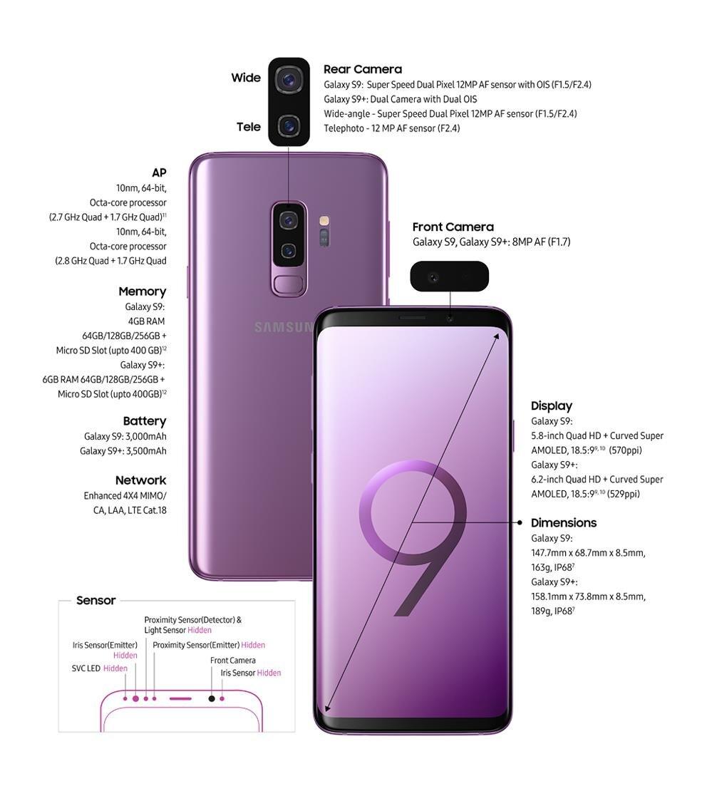MWC 2018 Du Nokia 8110 4G Au Galaxy S9 Tout Ce Quil Faut