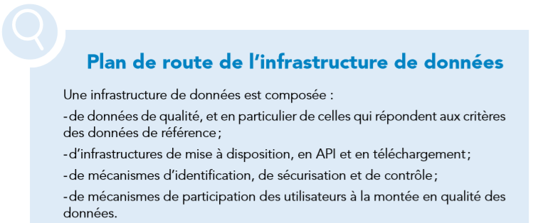 rapport agd infrastructure données