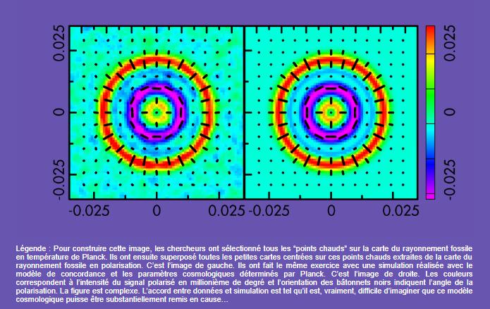 Planck Univers