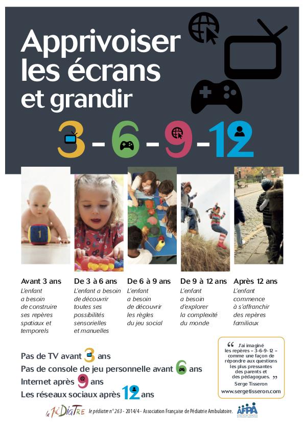 affiche écrans enfants