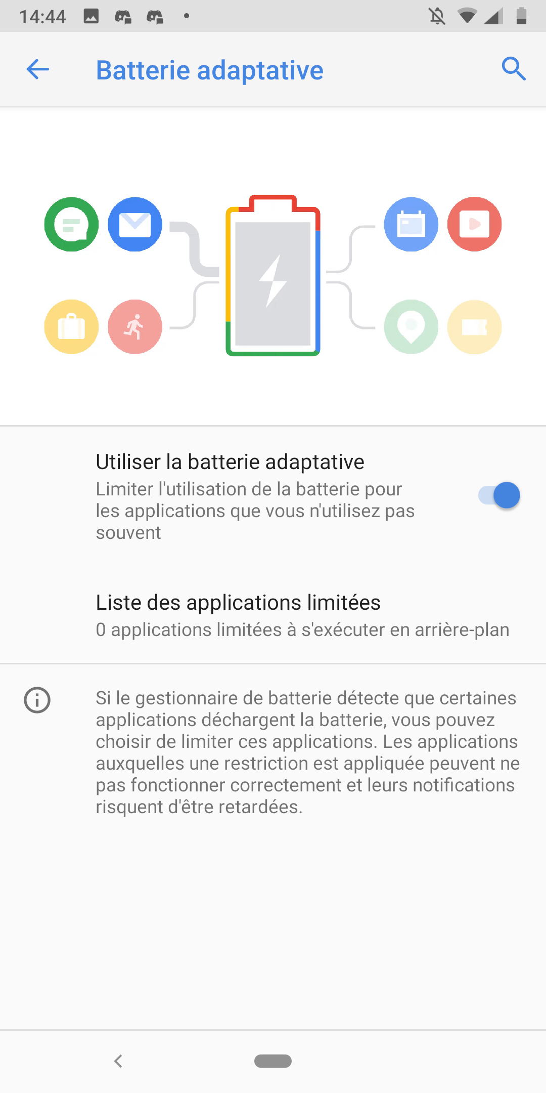 Android 9.0 Pie batterie adaptative