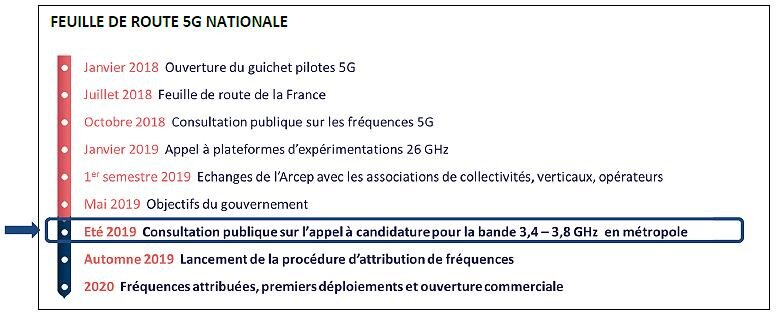 Arcep 5G