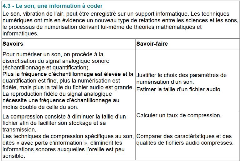 programme code lycée
