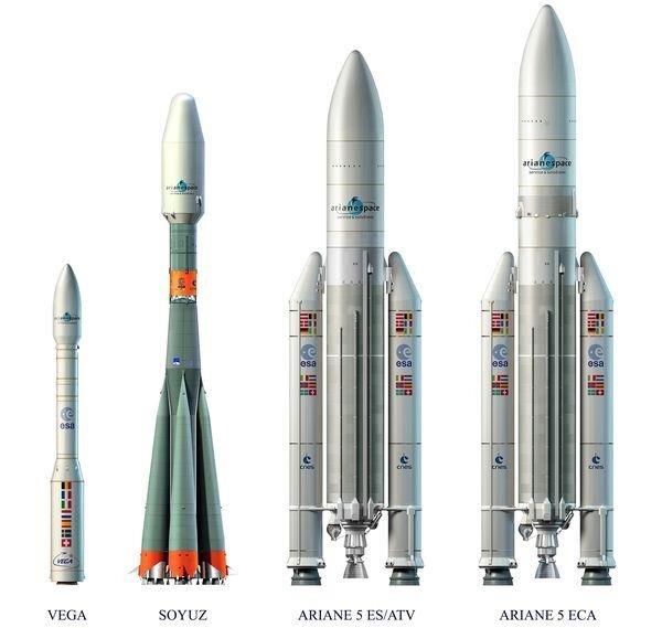 Vega Ariane