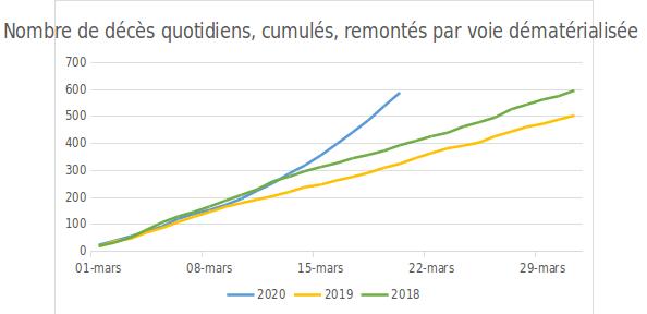 Coronavirus Insee Haut-Rhin