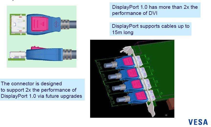 Technologiques Affirment Maintenant Soutenir Le DisplayPort Tandis Que Certains Ont Encore Linscription UDI Champion Sur Leur Carte De Visite