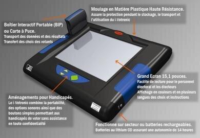 Vote électronique machines à voter ES&S iVotronic-3D