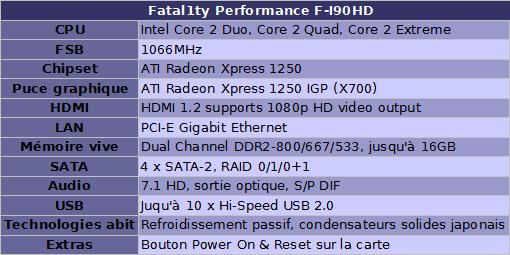 Fatal1ty f i90hd