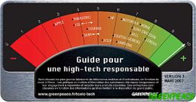 greenpeace classement