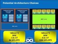 Intel CPUGPU
