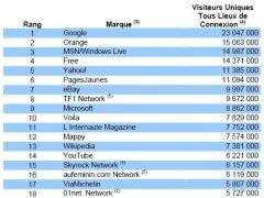 Sites France août 2007 Médiamétrie
