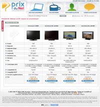 prix du net