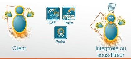 Orange autonomie service client