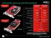 Radeon HD 3400 3600