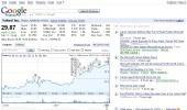 Yahoo actions Google Finance