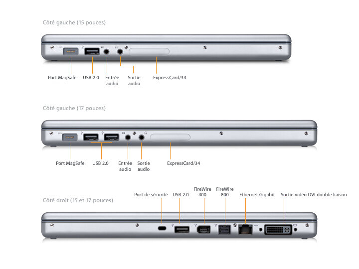 Macbook Have Firewire - Dolgular.com