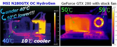 MSI HydroGen SuperOC GTX280