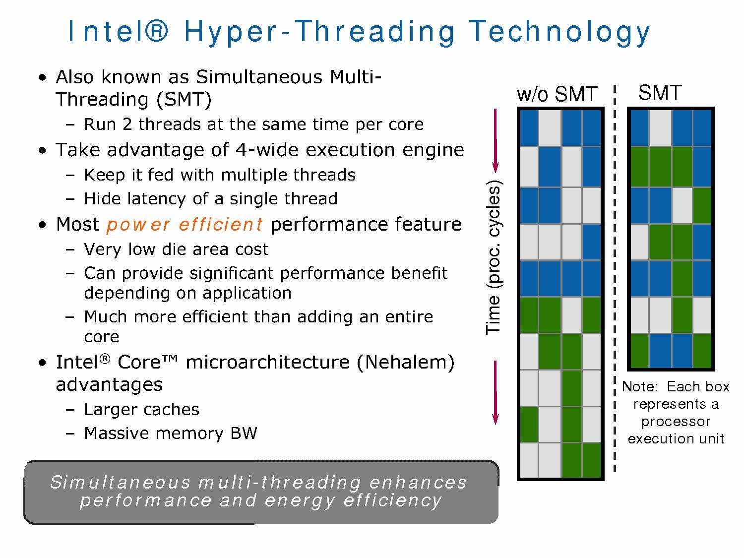 nehalem dating Learn the details on intel's 45nm nehalem processor, which features an new system interface: ddr3 integrated memory controllers and csi or quickpath interconnects.
