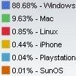 Net Application Decembre 2008 systèmes d'exploitation
