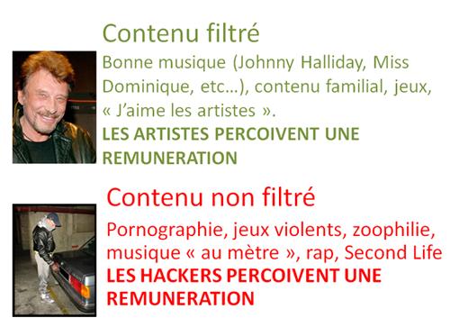Jean-Rene Craypion hadopi