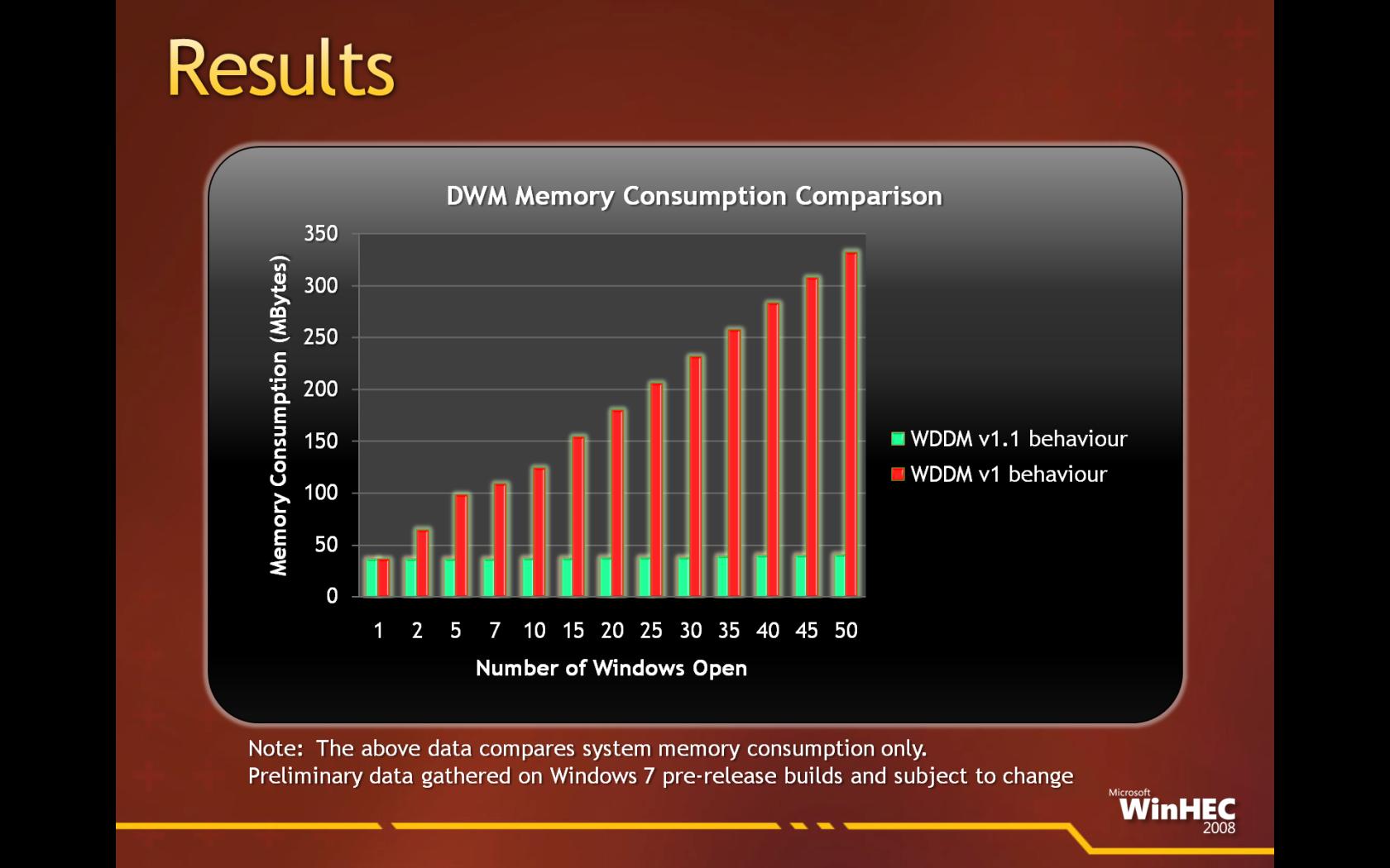 Next inpact windows 7 comment microsoft veut faire - Ameliorer performance du bureau pour windows aero windows 7 ...