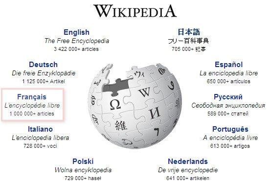 encyclopedie wikipedia francais