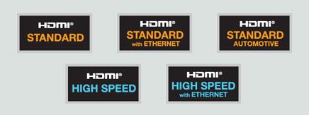 HDMI Cable Logo
