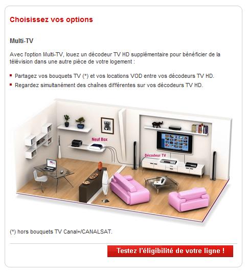 m j sfr l 39 option multi tv est disponible pour les. Black Bedroom Furniture Sets. Home Design Ideas