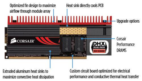 Corsair DHX+