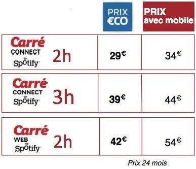 SFR Carré Spotify