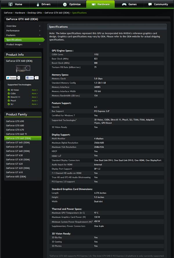 GeForce GTX 660 caracteristiques