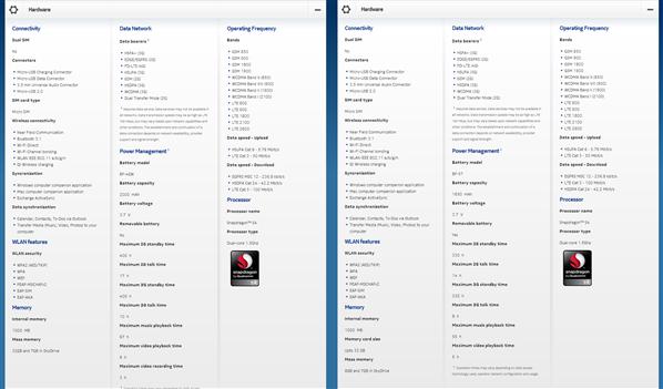 Nokia Lumia 820 et 920