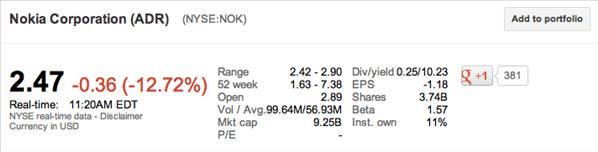 bourse nokia 5 septembre 2012