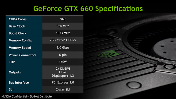 NVIDIA GeForce GTX 650 660 GK106 GK107