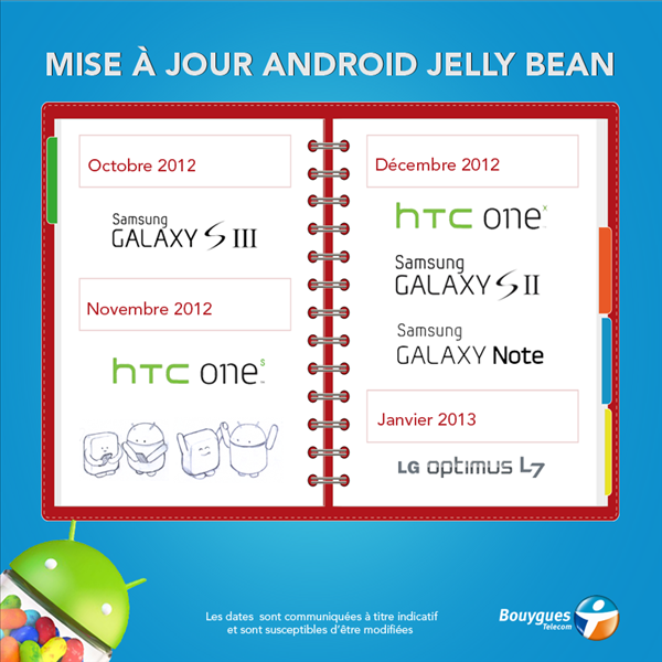 Bouygues Telecom Android 4.1