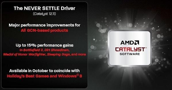 AMD Never Settle Program