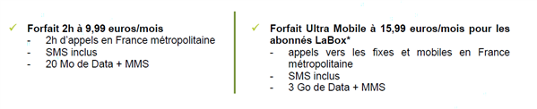 numericable forfait mobile
