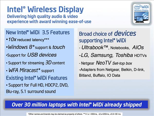 WiDi 3.5 Miracast