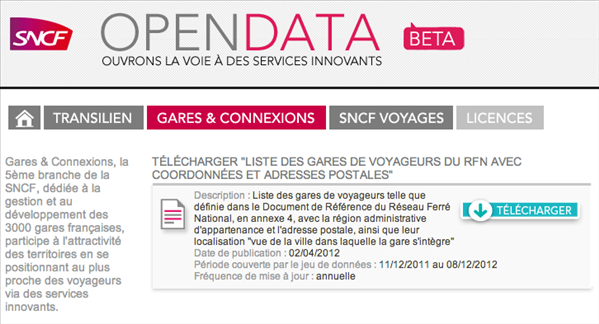 open data sncf