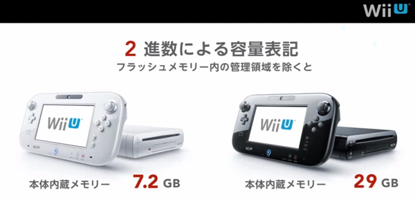 nintendo direct wii u stockage