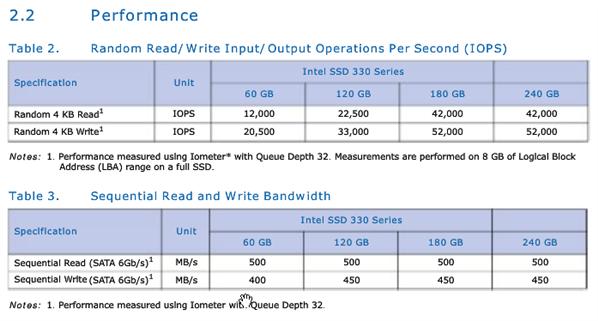 Debit SSD 330 series