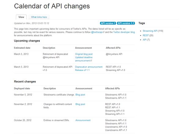 Twitter API Calendar