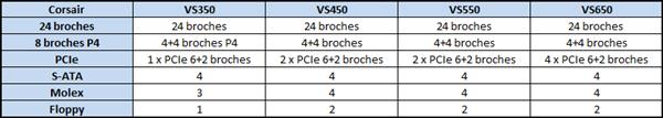 Corsair VS Series
