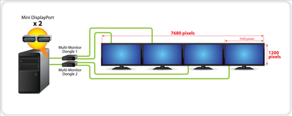 Gigabyte Ultra HD 4K Intel Collage