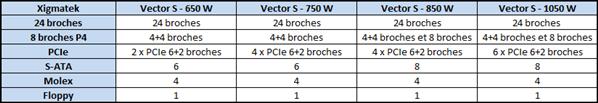 Xigmatek Vector S
