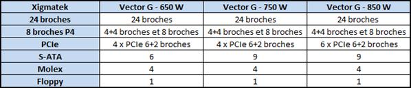 Xigmatek Vector G