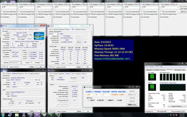 G.Skill trident X 2800 MHz 32 Go